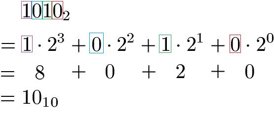 Binärzahlen mit Umrechnung