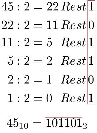 binärzahlen umrechnen übungen deshalb ist ein binäre optionen anbieter vergleich wichtig