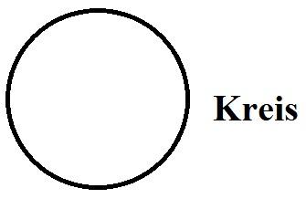 Kreis Bilder