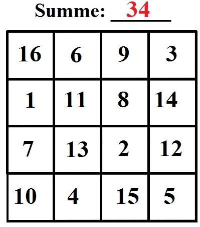 Magische Quadrate lösen 3x3 / 4x4