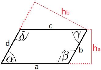 Parallelogramm: Eigenschaften und Formeln