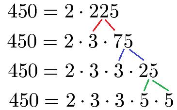 Primfaktorzerlegung / Primfaktoren