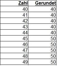 Runden von Zahlen (mit Regeln)