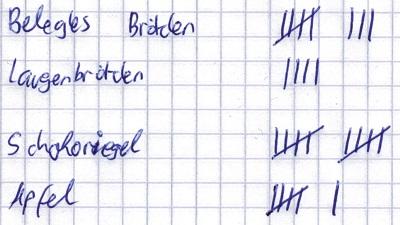 Säulendiagramm Beispiele + Grundschule
