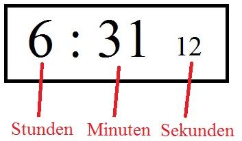 Uhr Lernen Uhr Lesen Lernen