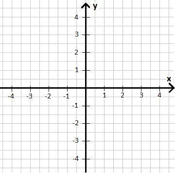 x-y-Koordinatensystem mit Punkte