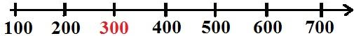 Zahlenstrahl bis 100 / 1000