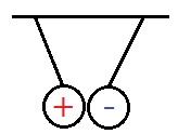 Elektrische Ladung Beispiele Einheit Und Berechnen