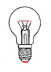 Glühlampe Aufbau